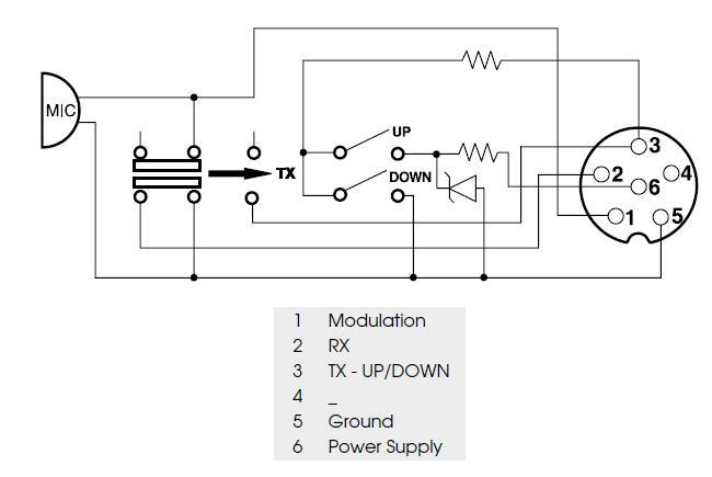 astatic 636l microphone wiring diagram president mckinley ii  president mckinley ii